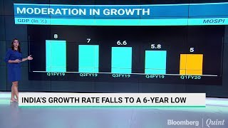 India GDP Growth Crashes To Six-Year Low Of 5%