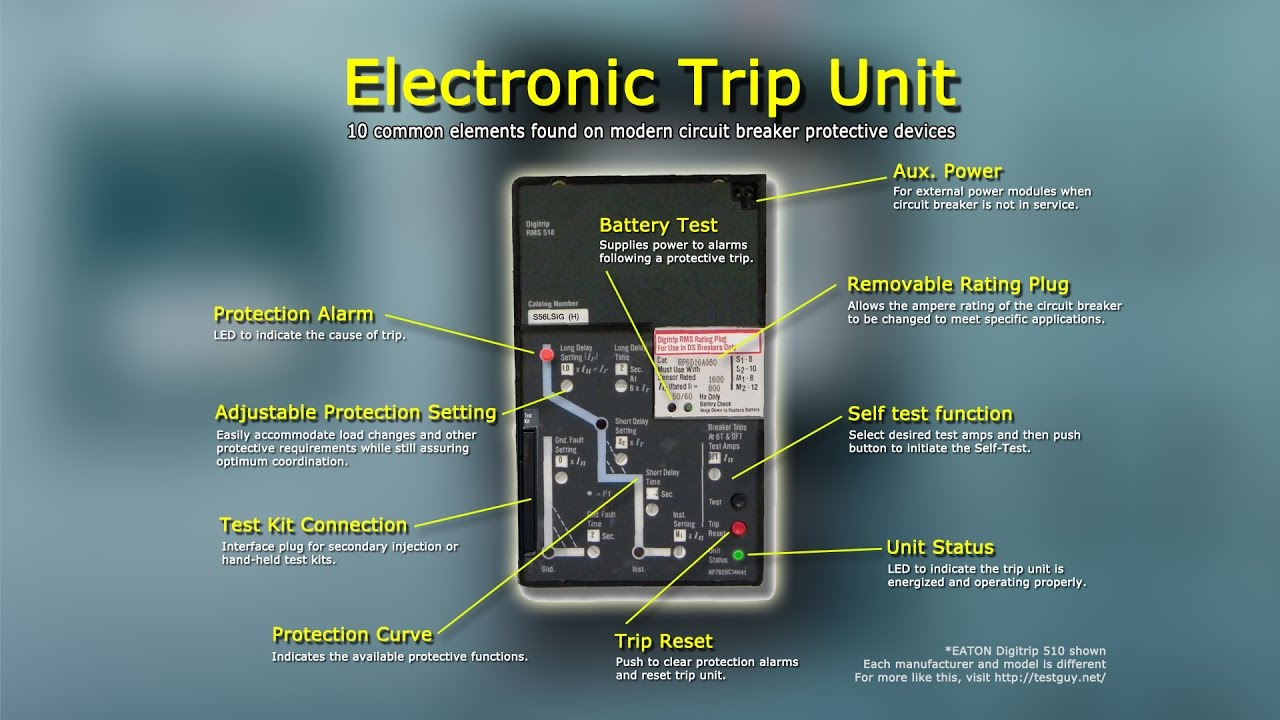 Circuit breaker electronic trip unit explained - YouTube