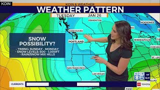 Weather forecast: A sunny afternoon in Portland, but changes coming