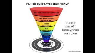 видео Аутсорсинг бухгалтерских услуг