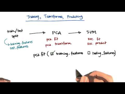 PCA Training vs Testing Solution - Intro to Machine Learning - Udacity