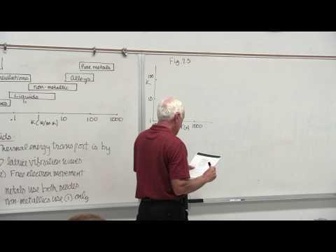 Heat Transfer: Important Properties in Heat Transfer (2 of 26)