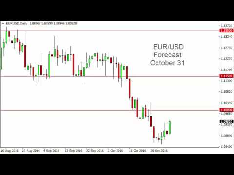 EUR/USD Technical Analysis for October 31 2016 by FXEmpire.com
