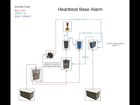 Rust Electricity - Heartbeat Base Alarm (Customizable)! thumbnail