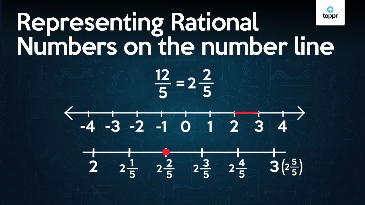 Representing Rational Numbers On The Number Line In Hindi Maths Video Lectures