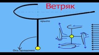 Ветряк вертикальный   (1 крыло) исследования(, 2015-02-02T20:16:43.000Z)