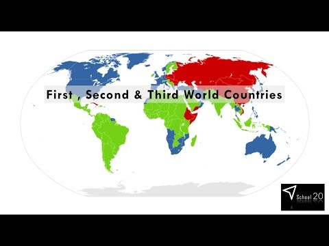 First , Second & Third World Countries