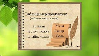 Таблица мер продуктов в граммах/Мука Сахар Соль