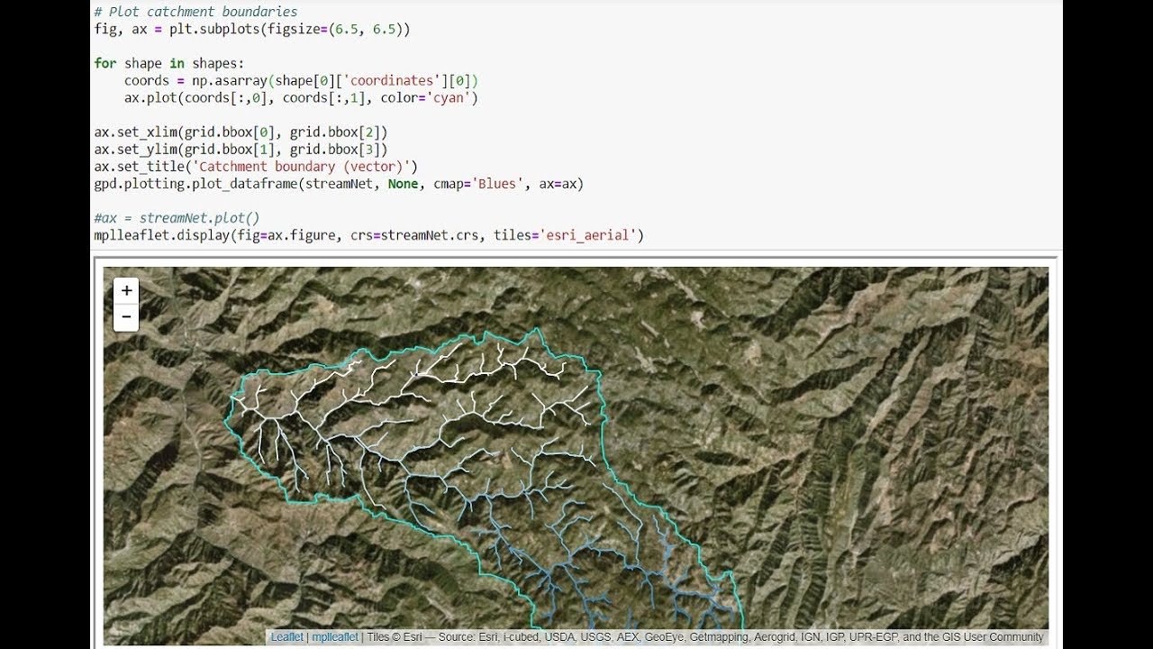 Watershed and Stream Network Delimitation with Python and