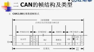 STM32视频 ARM视频 第十讲 STM32 控制器局域网CAN