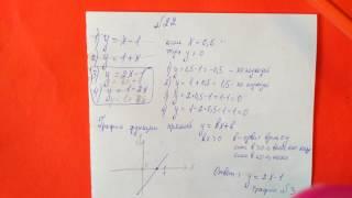 22 Алгебра 9 класс, На рисунке изображен график одной из функций