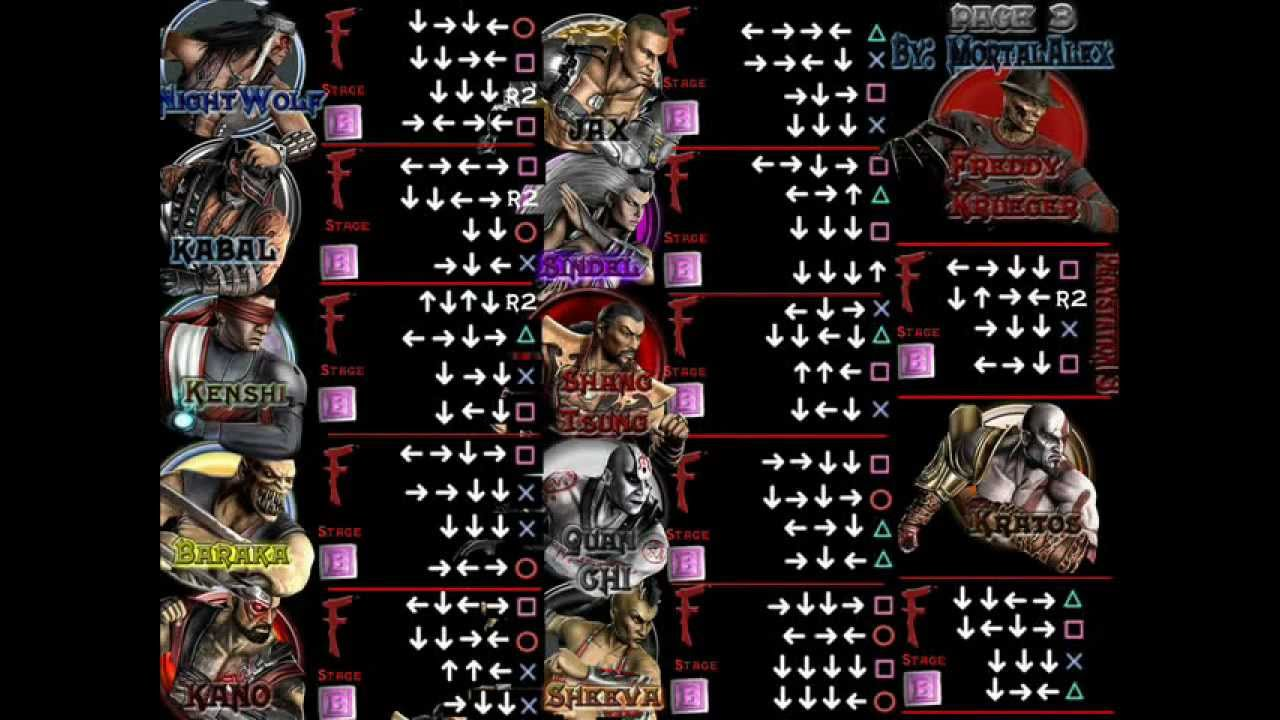 Mortal Kombat 9: All Fatality Download and print / Fatality