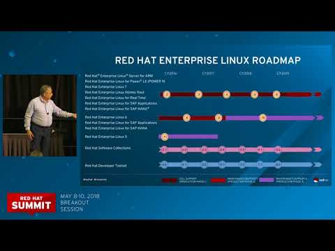 Red Hat Enterprise Linux roadmap [replay]