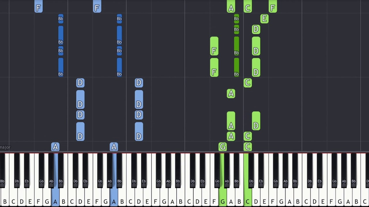 Pirates of the Caribbean Theme Song Piano Notes - Easy Chords Tutorial