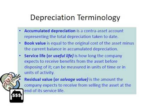 ACC2101: The Acquisition and Depreciation of Long-term Assets, Yan Yan