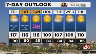 FORECAST: Another day of record-setting heat in Phoenix