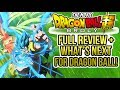 Dragon Ball Super Broly - COMPLETE Movie Review and ANALYSIS! + What's Next For Dragon Ball!