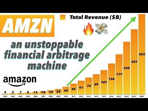 Amazon The Financial Arbitrage Machine