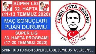 SÜPER LİG 32. HAFTA MAÇ SONUÇLARI–PUAN DURUMU-33. HAFTA PROGRAMI 19-20, Turkish Super LeagueWeek 32