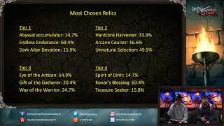 OSRS Weekly Q&A - Twisted League Stats and Suggestions !leagues !prime