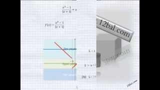 Графики функций с несколькими модулями