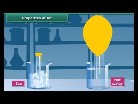 Class 6 Science - Air Around Us | CBSE