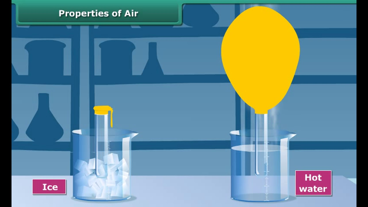 small resolution of Class 6 Science - Air Around Us   CBSE - YouTube