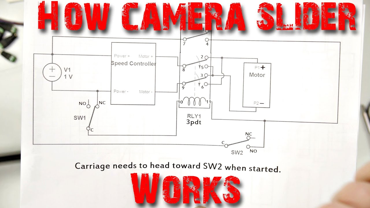 medium resolution of explanation of camera slider wiring diagram