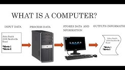 Introduction to computers and complete History Education for all