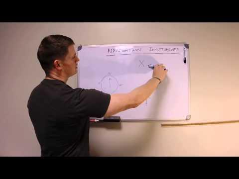 All Things Aviation: Navigation Concepts ADF/NDB