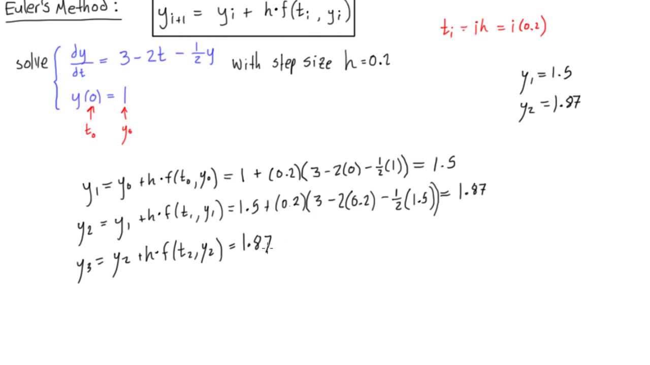 Eulers Method For Differential Equations Example 1 Youtube