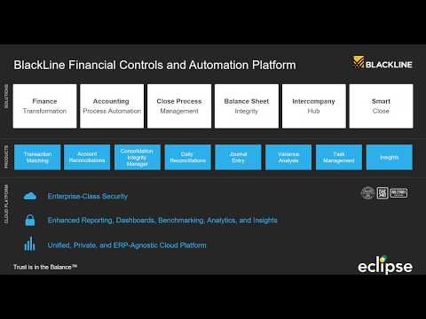 BlackLine - Automating Account Reconciliations: A Quick Business Win