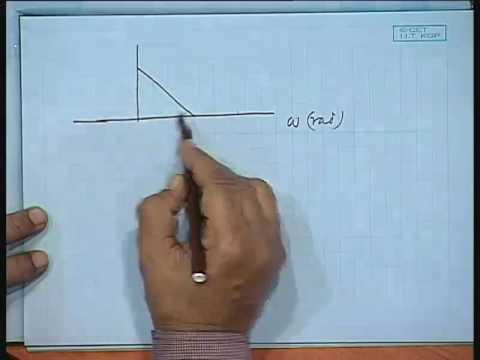 Lec-33 Multi rate Signal Processing