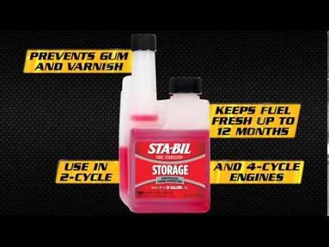STA-BIL® Fuel Stabilizer - How It Works