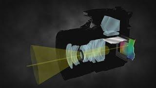 How a DSLR Camera Works