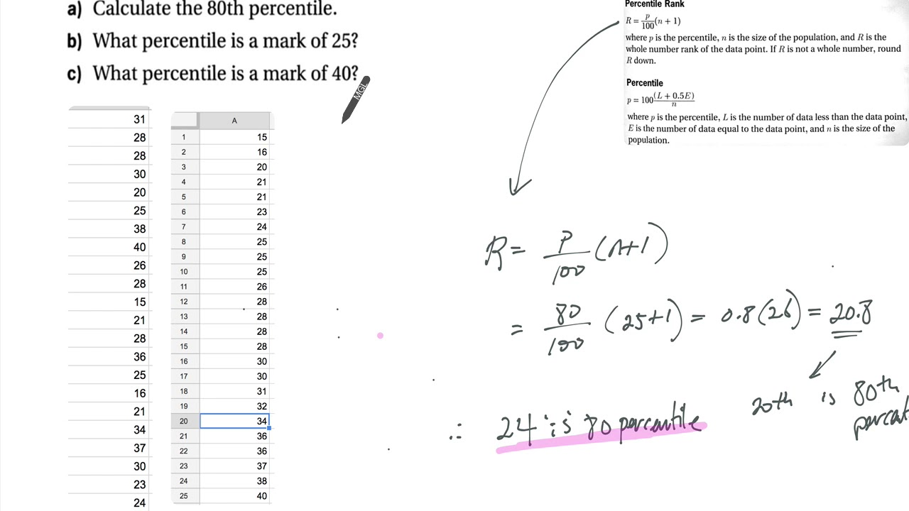 1 Percentile and Rank Example