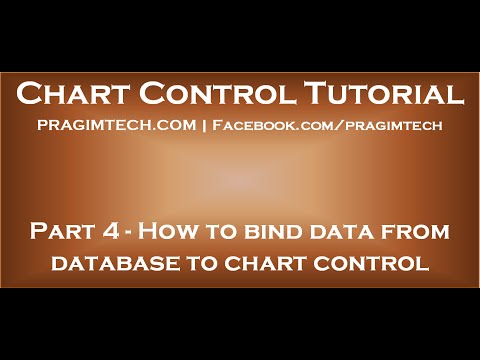How to bind data from database to chart control in asp net