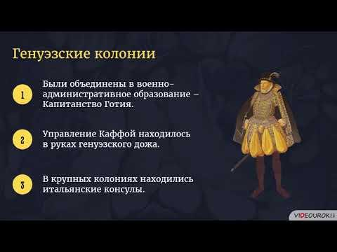 Русские земли на политической карте Европы и мира в начале XV века