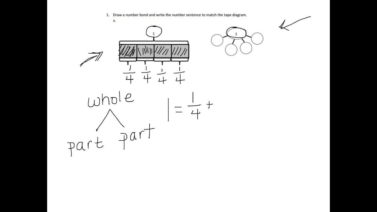 Grade 4 Module 5 Lesson 1 Exit Slip 1
