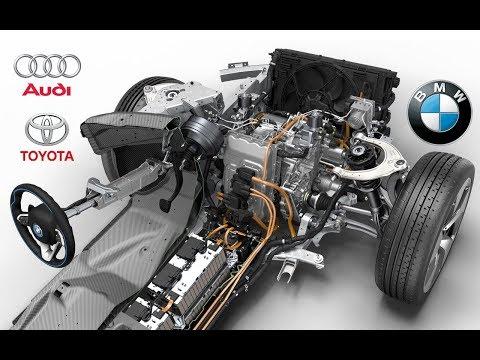 Hybrid System Technology in AUDI / BMW / Toyota