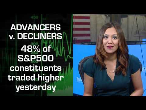 04/05 US Stocks Set to Surge on Strong Jobs Data