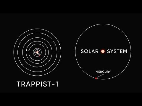 TRAPPIST-1, УДИВИТЕЛЬНАЯ СИСТЕМА С 7 МИРАМИ