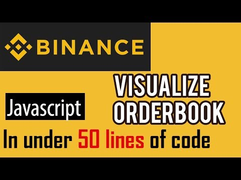 How To Visualize Orderbook Of Any Coin In Browser