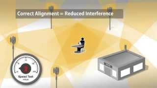 Antenna Alignment Tool Sunsight Australia