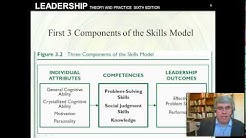 Skills Approach to Leadership: Northouse 7th ed., Ch. 3