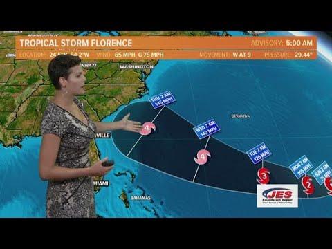 Tropics Update: Tracking