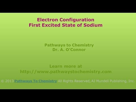 Chemistry Electron Configuration And Orbital Box Diagram For First