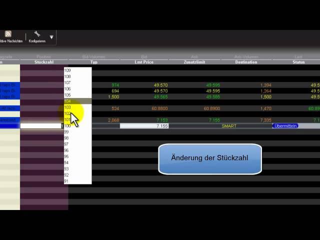 Captrader aktienkauf