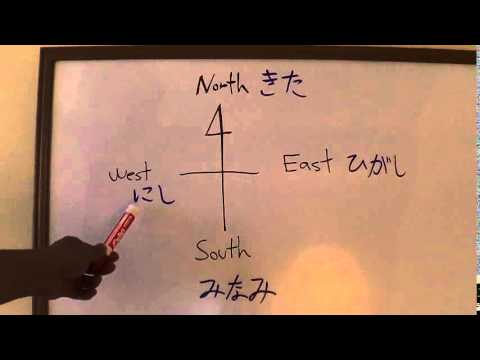 Learn Japanese: North, South, East and West きた みなみ ひがし にし