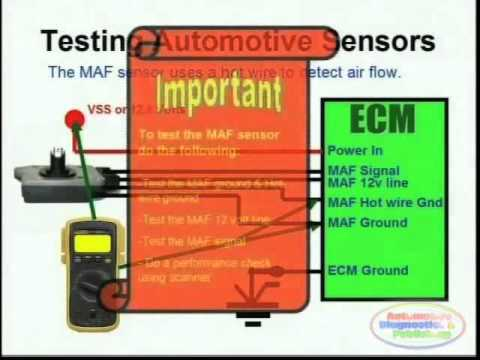 maf sensor wiring diagrams youtube